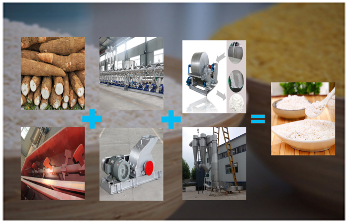 Cassava starch production process.jpg