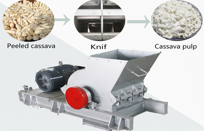 Cassava starch production process machine.jpg